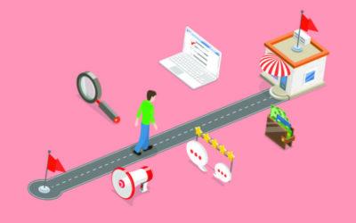Customer Journey: mit Kundenfokus zum Erfolg